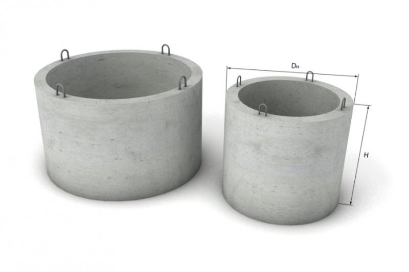 Железобетонные кольца